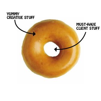 donut_anatomy